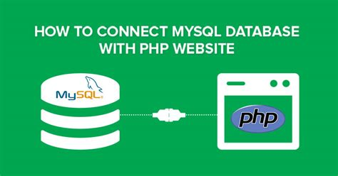 How to Connect MySQL Database with PHP Website