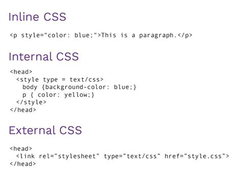 How to Link CSS to HTML: Tips, Tricks, and Examples