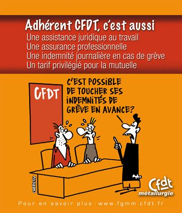 CFDT Thales Services