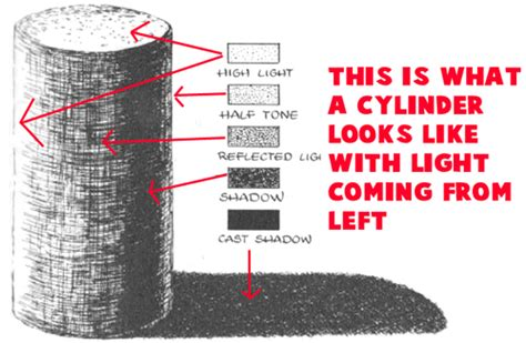How to Draw Cylinders and Drawing Shaded Cylindrical