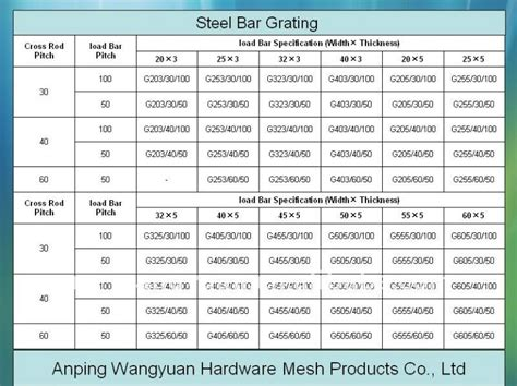 Painted Welded Steel Bar Grating(factory) - Buy Canal