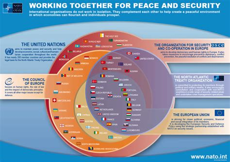 NATO - PDF: Working together for peace and security, 25