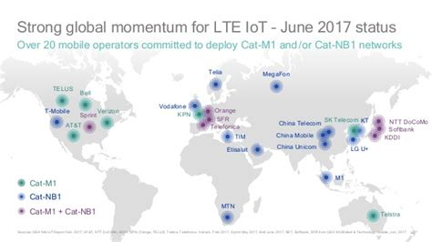 Leading the LTE IoT evolution to connect the massive